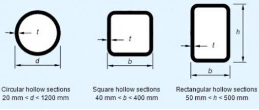 ukuran besi hollow