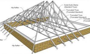 rangka atap piramid